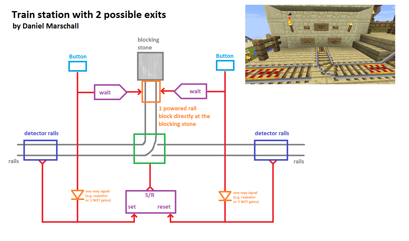 Redstone Train Minecraft How Should I Design A Powered Rail Station Arqade Possible Exits 1364x804